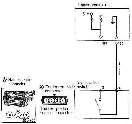 engine adjust throttle position sensor (tps) 3000gt stealth wiki throttle pedal position sensor switch with the accelerator pedal released, check to be sure that the throttle valve lever or the fixed sas is pushed, if not adjust the fixed sas