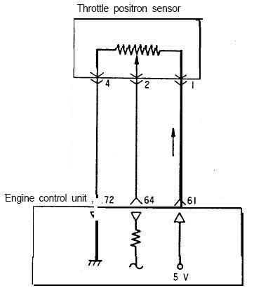 Engine: Adjust Throttle Position Sensor (TPS) - 3000GT ... on