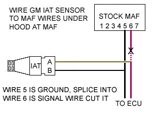 IATWires  L Engine Diagram on