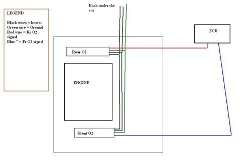 Gt Ecm Wiring Diagram on