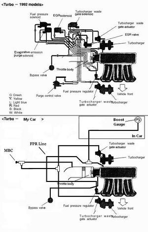 engine  vacuum hose reduction  stealth wiki