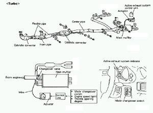 3000gt exhaust diagram 9 gt capecoral bootsvermietung de \u2022